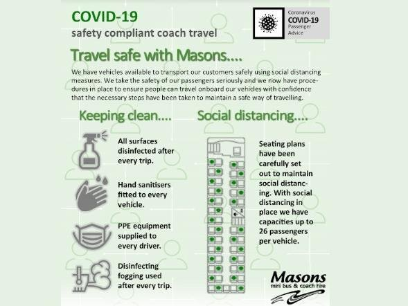 Some of the guidelines from Masons